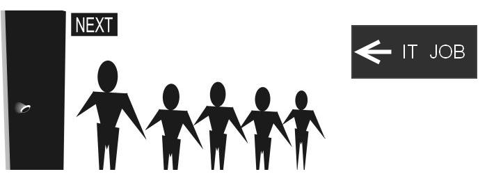 Что будет с «айтишным» рынком труда в 2014 году?